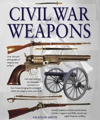 Cw weapons